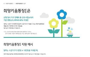 빛바랜 저소득 자립 '희망키움통장Ⅰ'